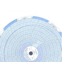 Partlow MRC 5000 MRC 7000 Chart Paper PARTLOW-CH