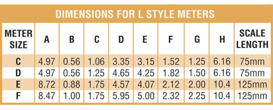 omega flow meter selection guide
